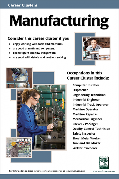 Manufacturing Career Clusters Career Lessons Career Exploration