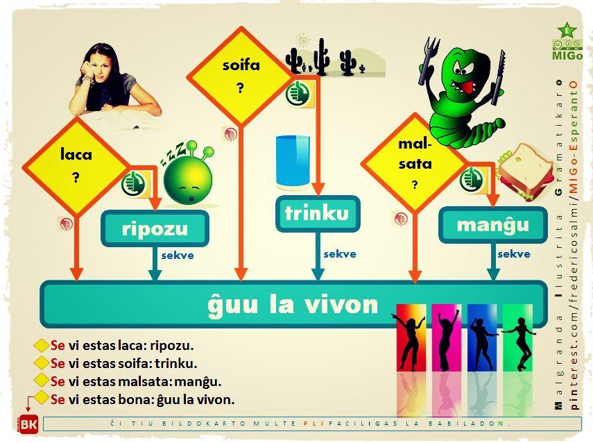 #migo #esperanto #imperativo #laca #soifa #malsata #vivo #akuzativo #helpu #unesko #pacoperjunularo #esperantoporpaco #pacalingvo #bonalingvo