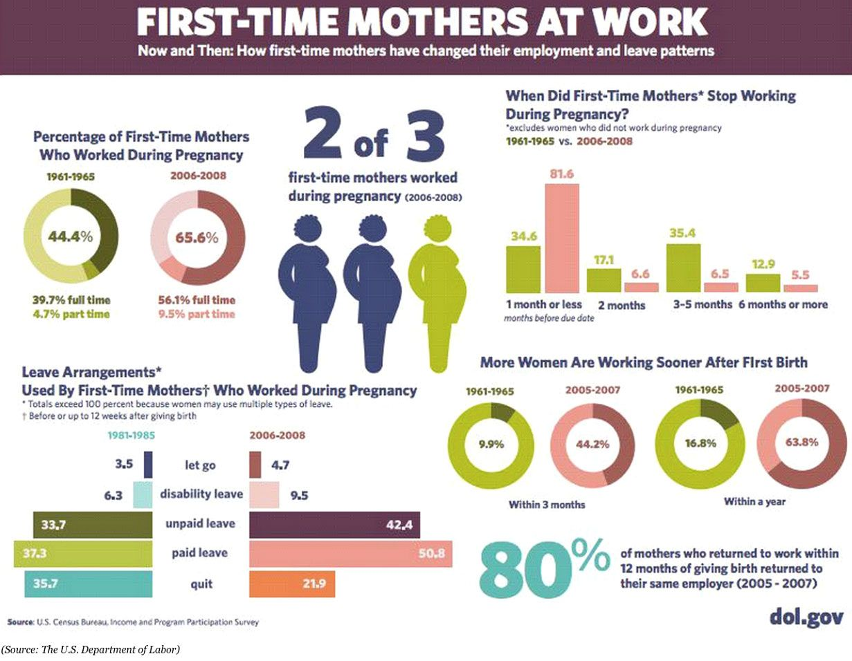 how to return to work when breastfeeding