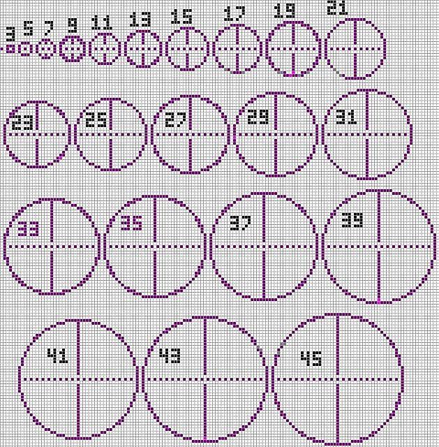 pixel circle chart google search terraria pinterest