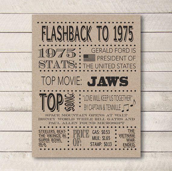 1975 Poster 41st Birthday Flashback To 1975 1975 Stats 41