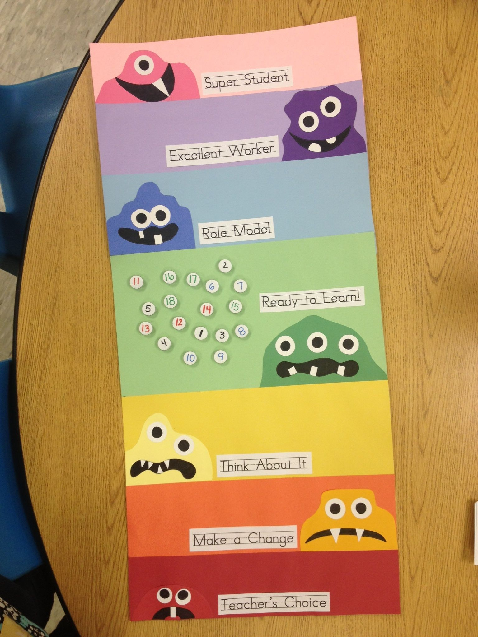 Great classroom board from U of Iowa College of Ed student Ana Labadessa!