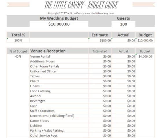 Diy Wedding Budget Calculator  The Little Canopy  Artsy Weddings