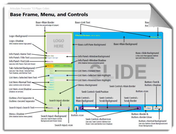 Color Diagrams to Help You Customize Your Articulate Studio \'13 ...