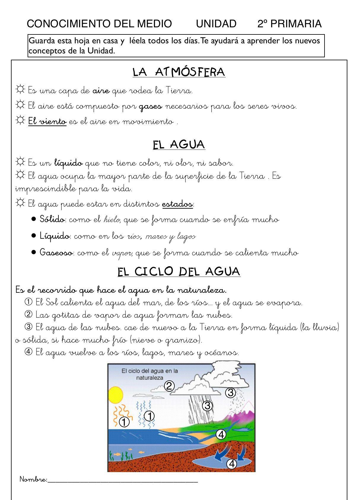 El ciclo del agua … | Pinteres…