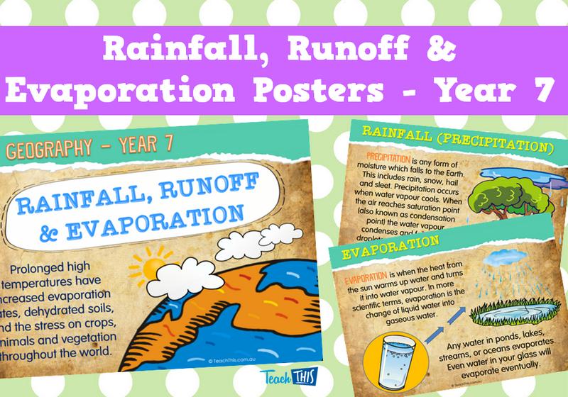 Rainfall, Runoff & Evaporation Posters - year 7 | Science 4 kids ...