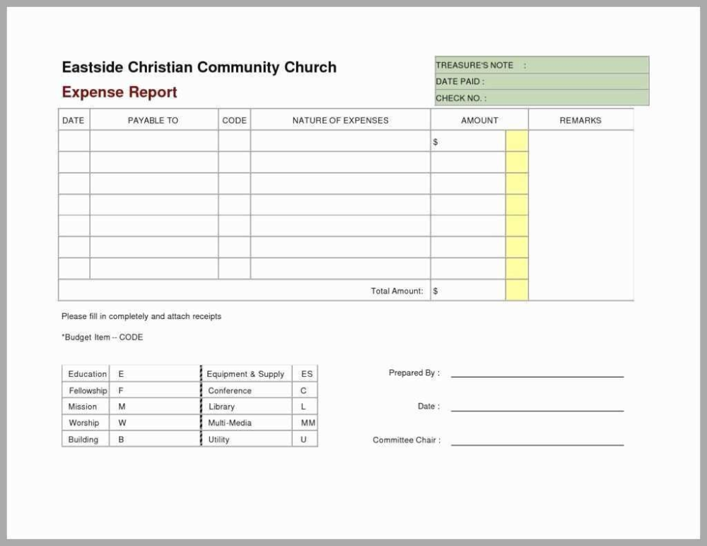 Pretty Equipment Fault Report Template Pictures Free Expenses Inside Equipment Fault Report Template 1 Excel Budget Template Budget Template Invoice Template