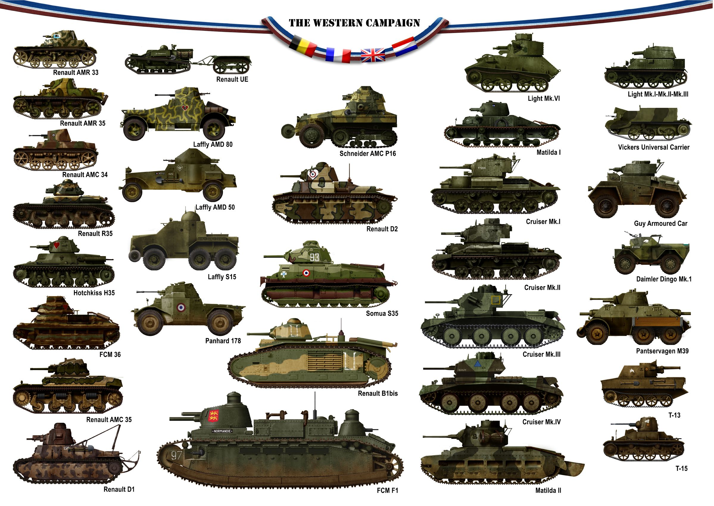 American ww tank colors cool typography pinterest