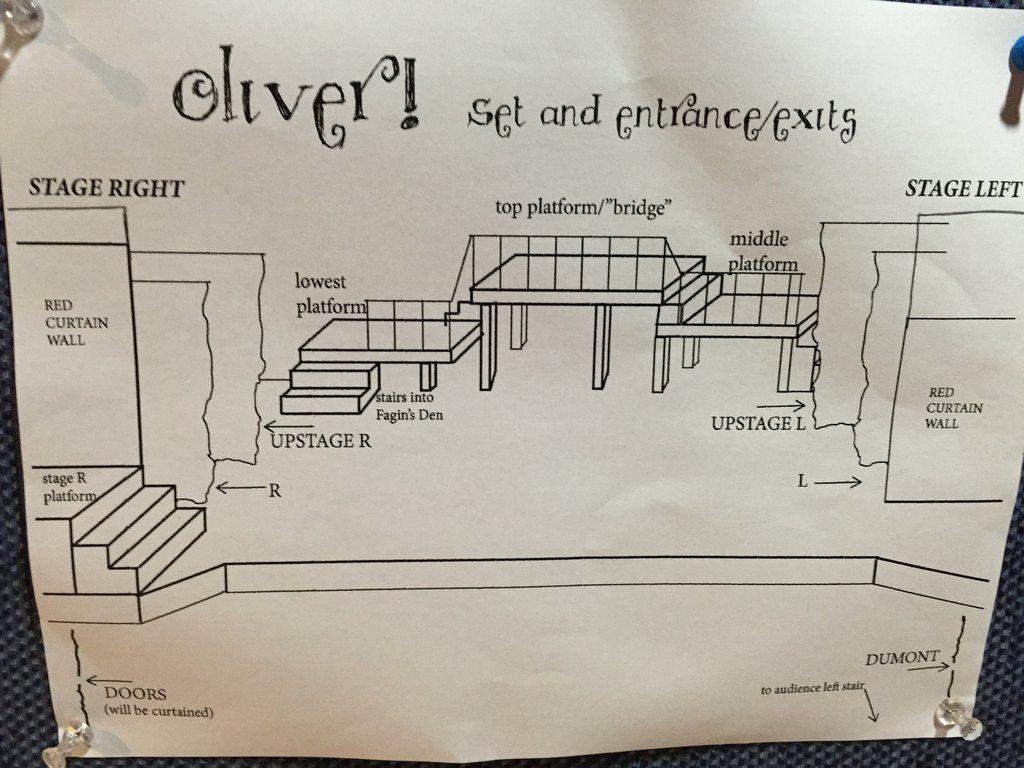 Oliver Set Blueprint By Joshuaorro Deviantart Com On Deviantart
