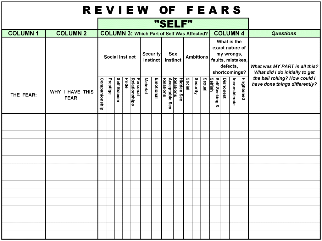 Worksheets 4th Step Worksheets step 4 review of our fears worksheet recovery pinterest worksheet
