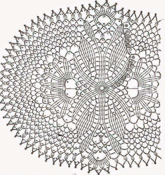 Todo crochet | Stitch Ed. | Pinterest | Crochet, Patrones and ...