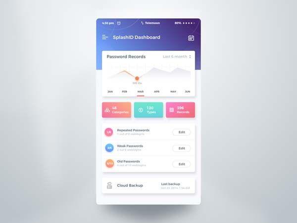 40 mobile dashboard ui designs for inspiration http smashfreakz