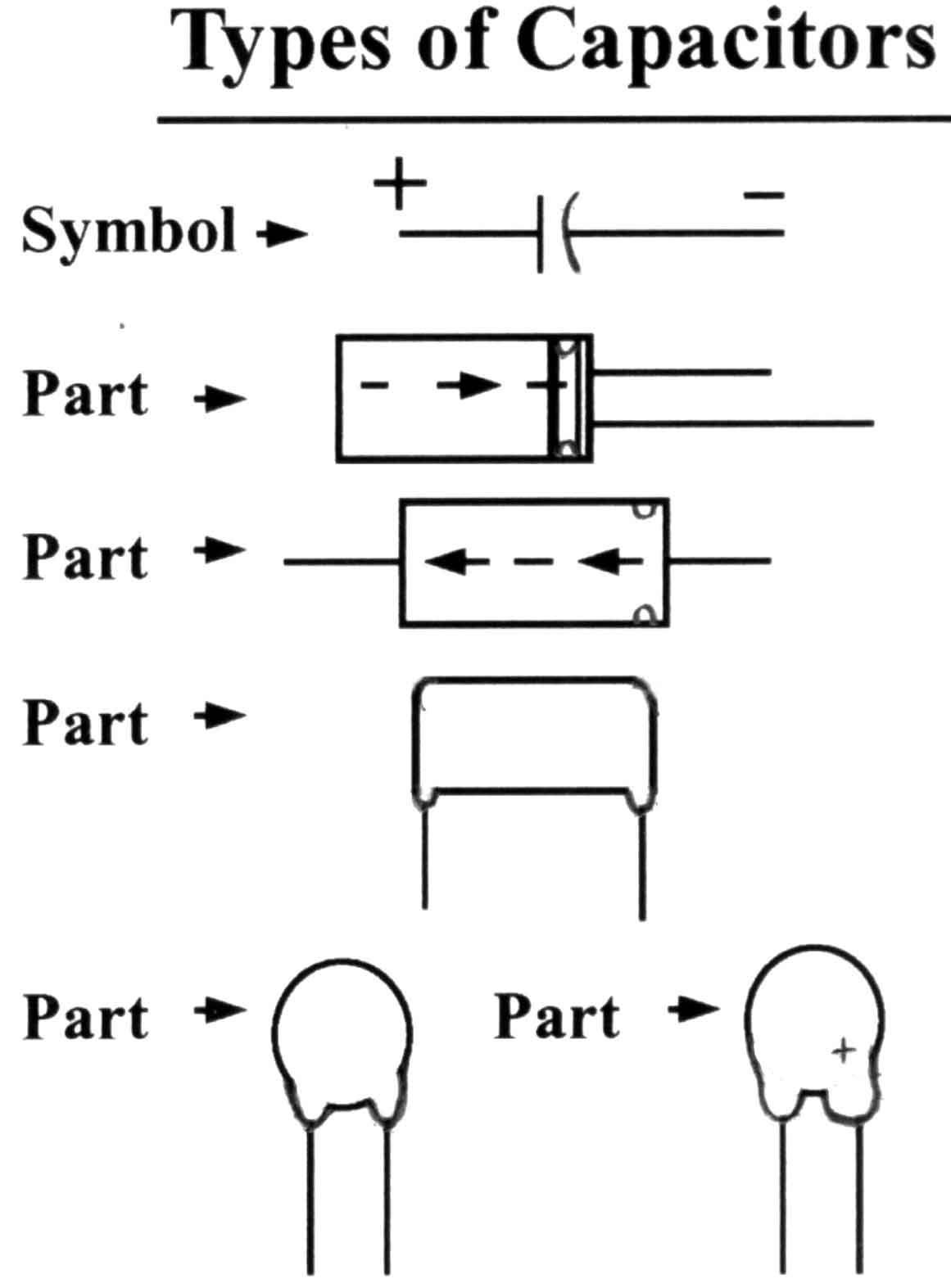 Capacitors In