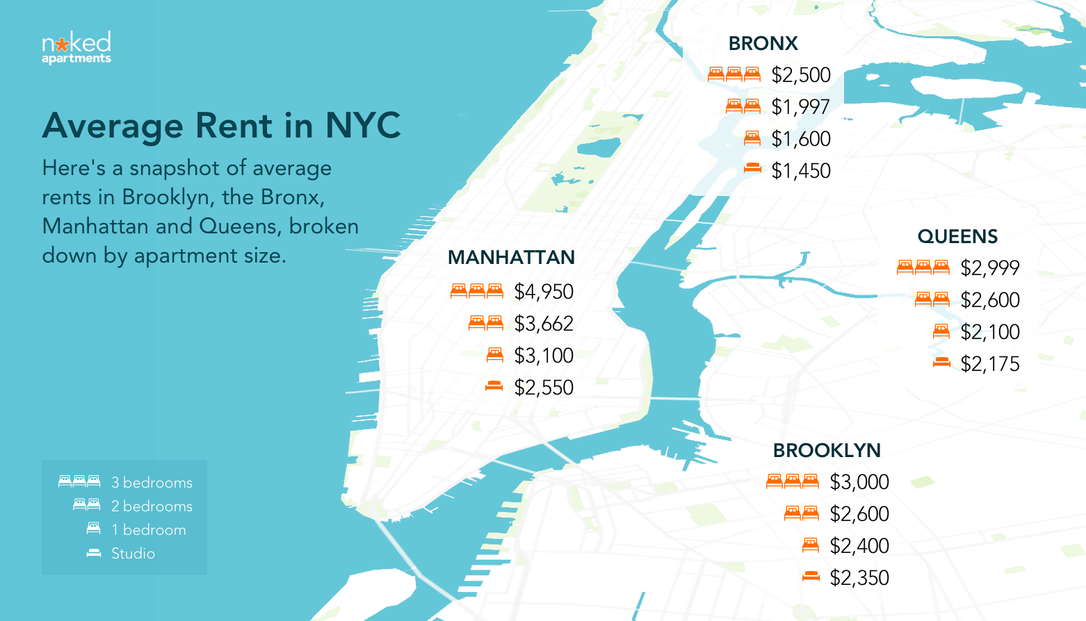 Average Rent For 1 Bedroom Apartment In New York City In 2020 Rent In Nyc Apartment Cost Bedroom Apartment
