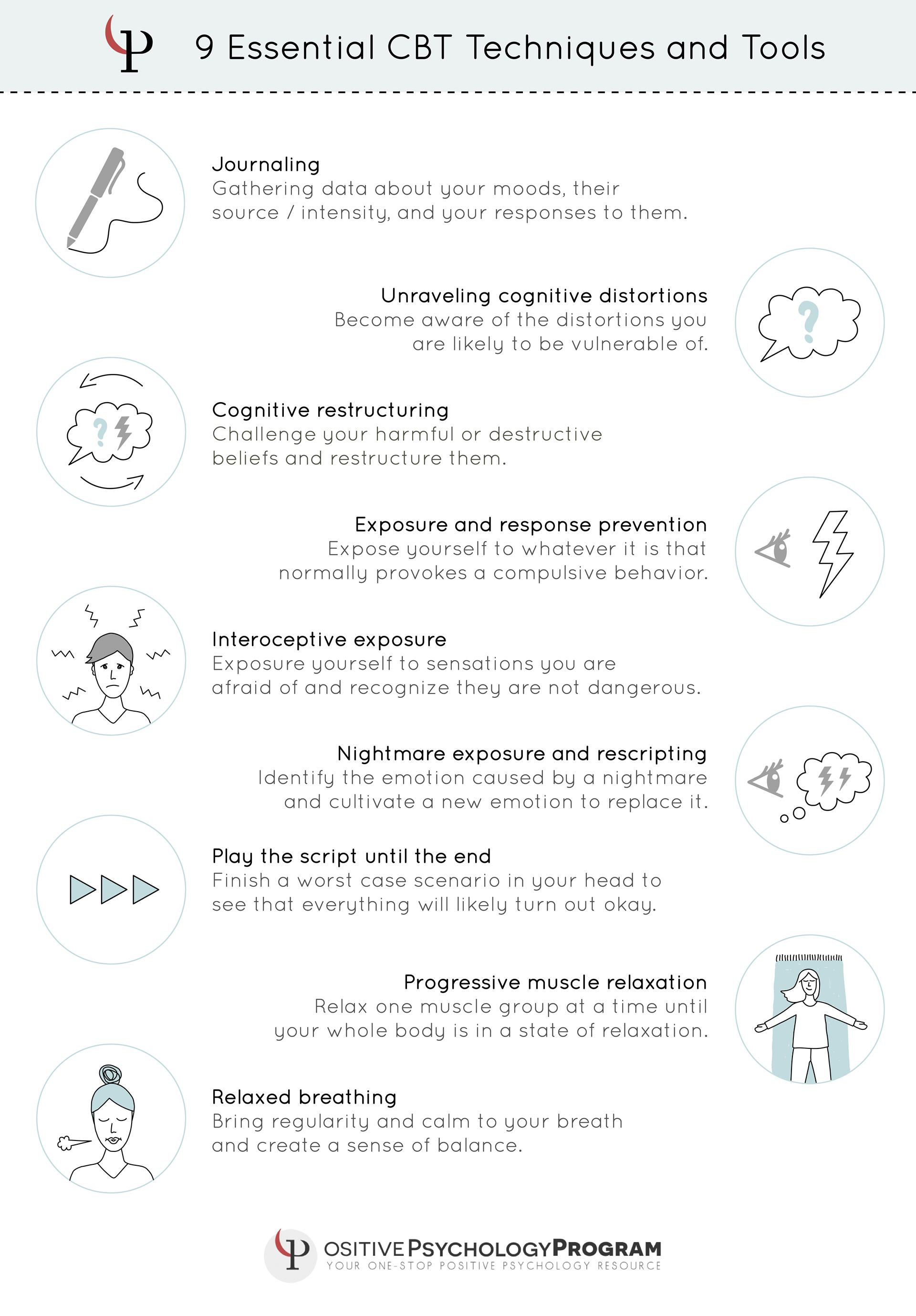 Cbt Techniques And Tools Infographic