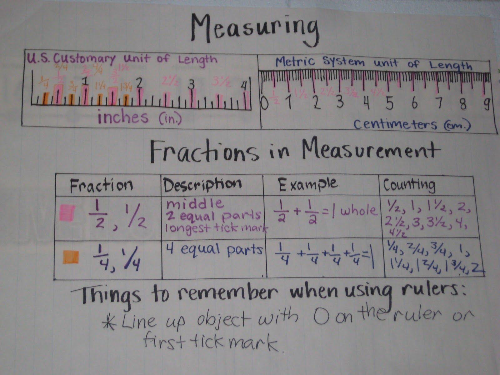 Fractions In Measurement
