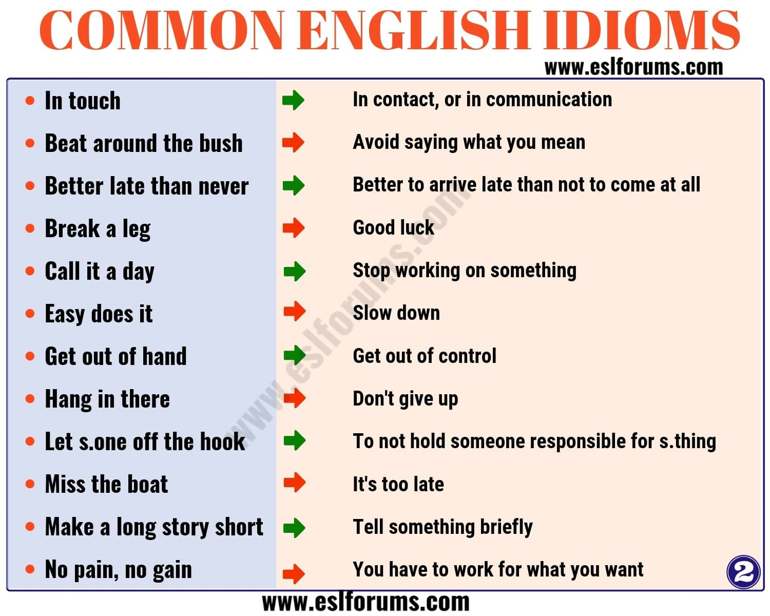 Top 120 Interesting Idioms Examples For Esl Learners