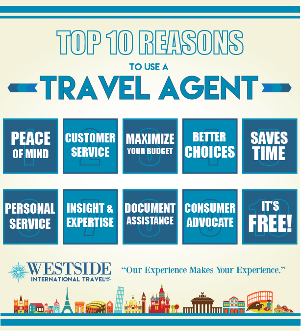 Why use a Travel Agent | Online travel agency