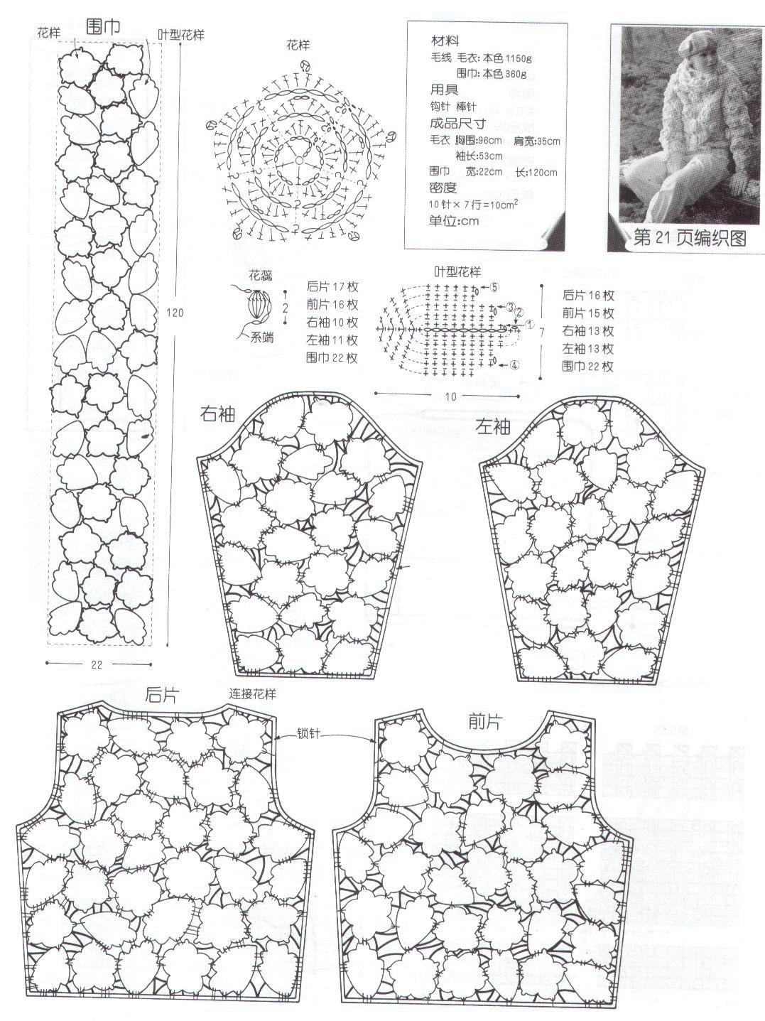Irish crochet flower & leaf/jersey pattern -Koftyulki style