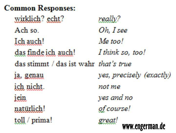 Common Expressions German German grammar, Learn german