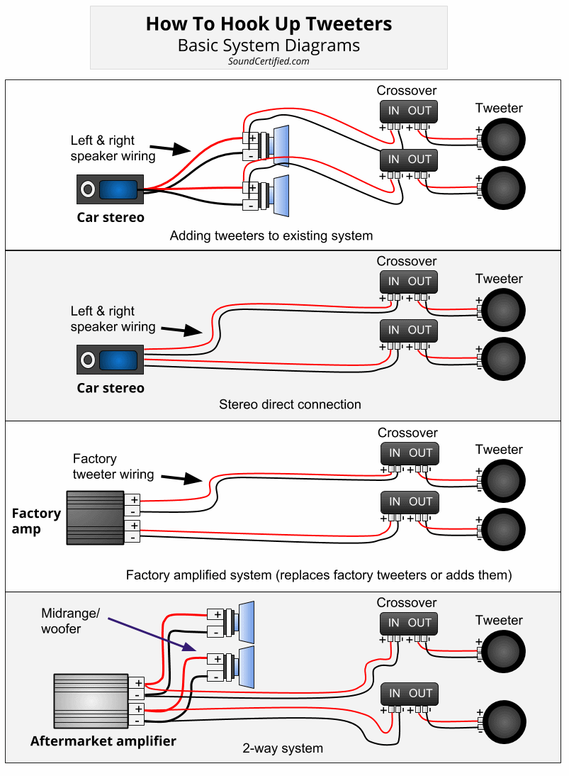 Wiring Diagram For Speaker Crossover