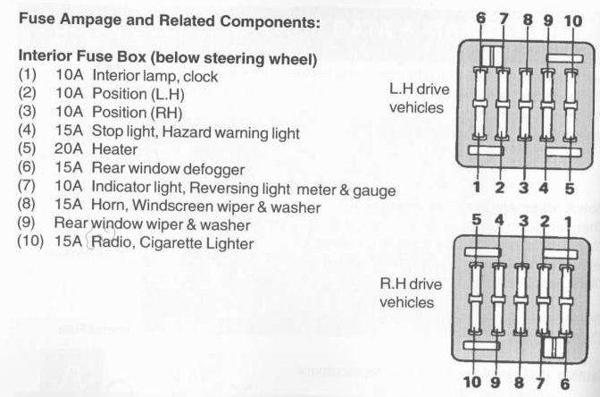 e8d218eb82b2d9aebb48f16cb2b57683 pajero owners club faq pajero engine bay fusebox pinterest 1992 mitsubishi pajero fuse box diagram at readyjetset.co