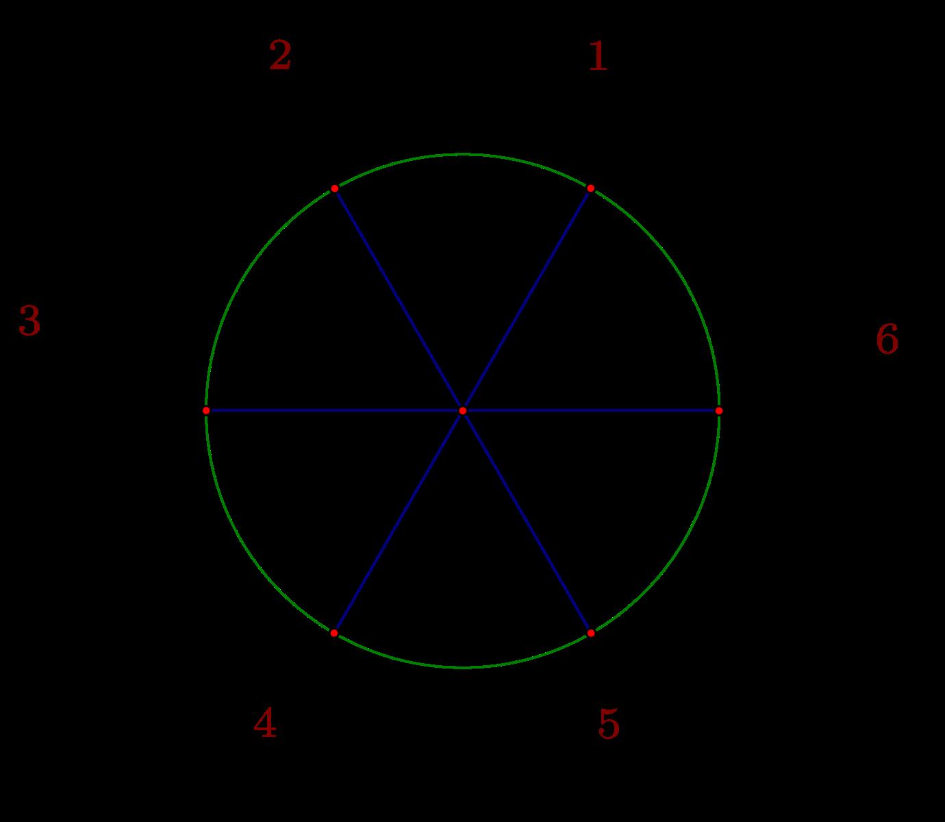 File 60 Degree Rotations Expressed In Radian Measureg