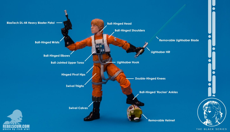 Luke Skywalker STAR Wars: THE BLACK SERIES ARCHIVIO Figura FIGURINA