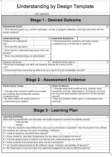 Understanding By Design Template HttpsPsmlaonlinepdWikispaces