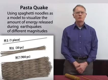 ShakeOut BC (ShakeOutBC) Twitter Mens tops, Spaghetti