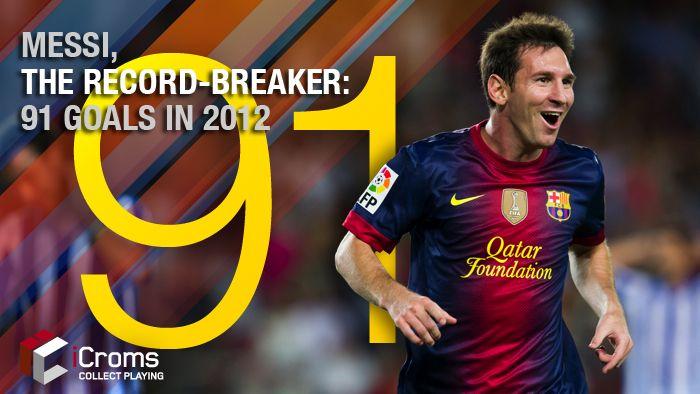 Calendar Year Goals Record : Messi the record breaker goals in a calendar year