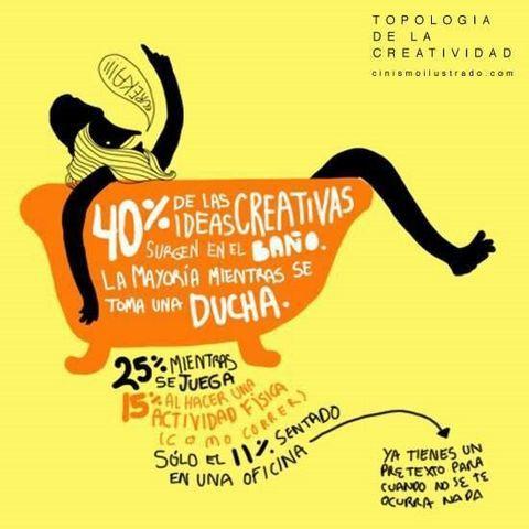 Pon a trabajar tu creatividad...