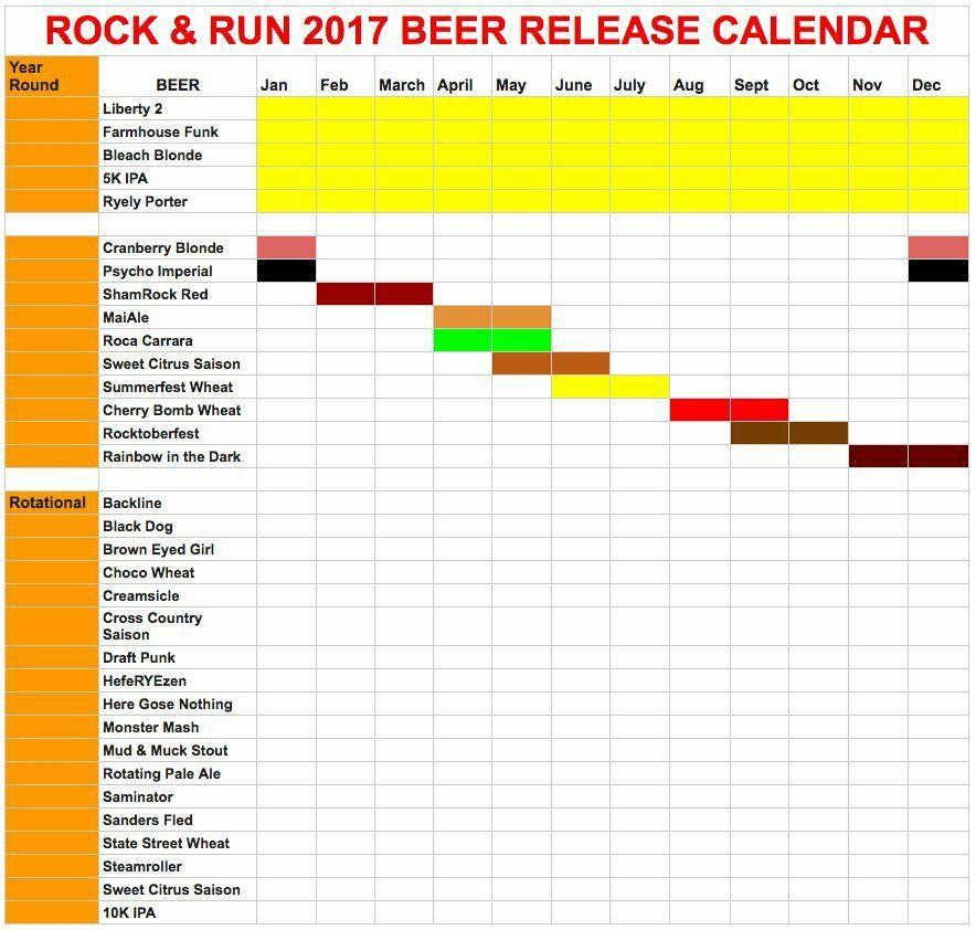 The 2017 Release Schedule for Rock & Run Brewery http://ift.tt/2kcRehC