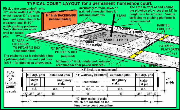 Pro Horseshoe Court Construction Horseshoe Pit Horseshoe Pit Dimensions Horseshoe Game