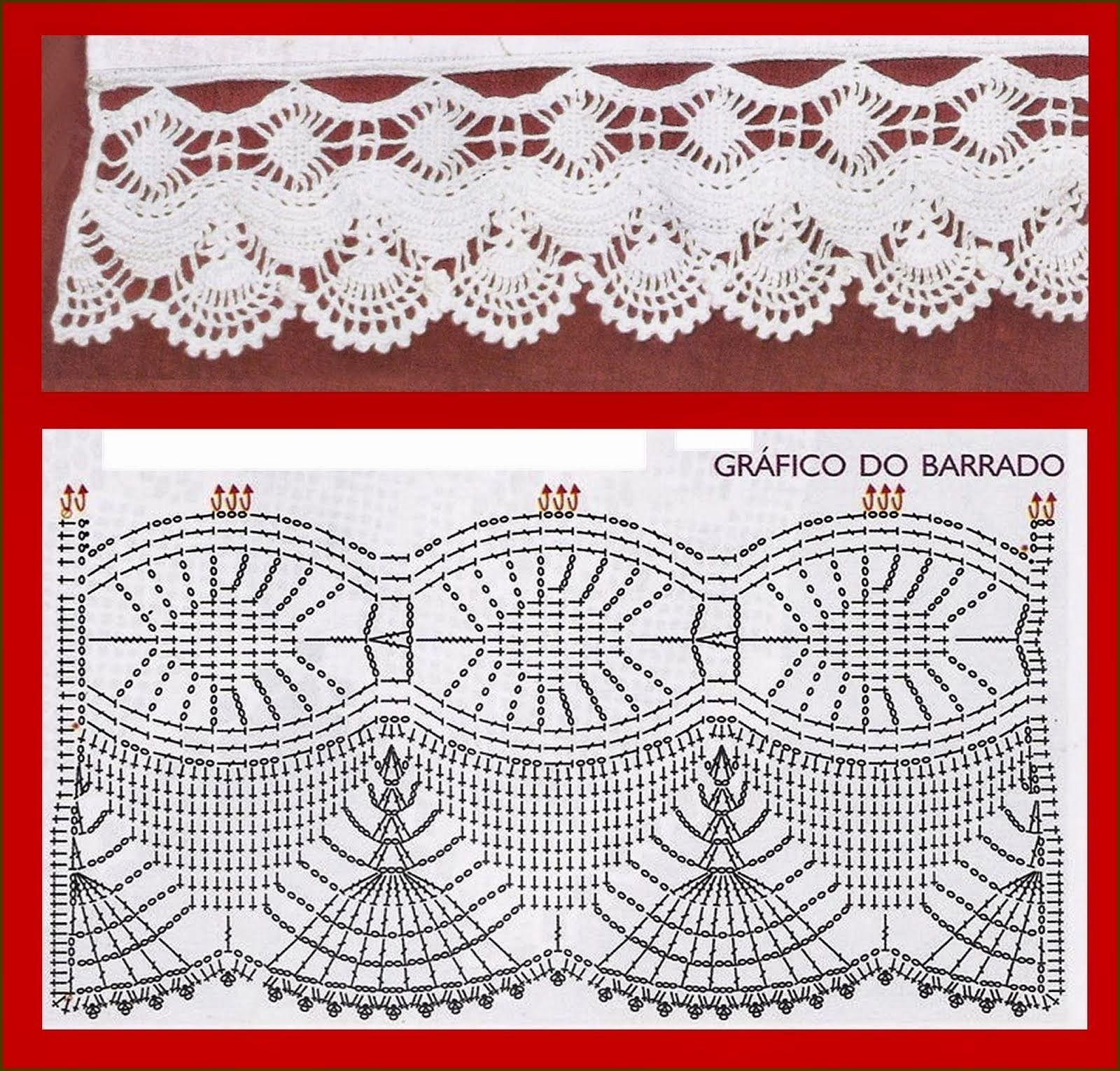 Inspirações de Croche com Any Lucy: Barrado | Crochet HandMade ...