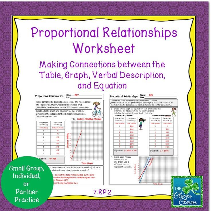 This product includes two activities in which students determine – Proportional Relationships Worksheets 7th Grade