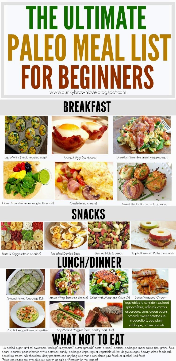 paleo diet and meal