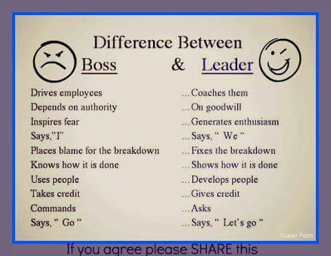 Be A Leader Boss And Leader Work Quotes Leadership