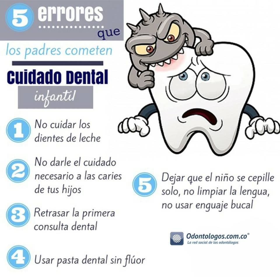 #Entérate los 5 errores que los padres comenten #OdontólogosCol #Odontólogos