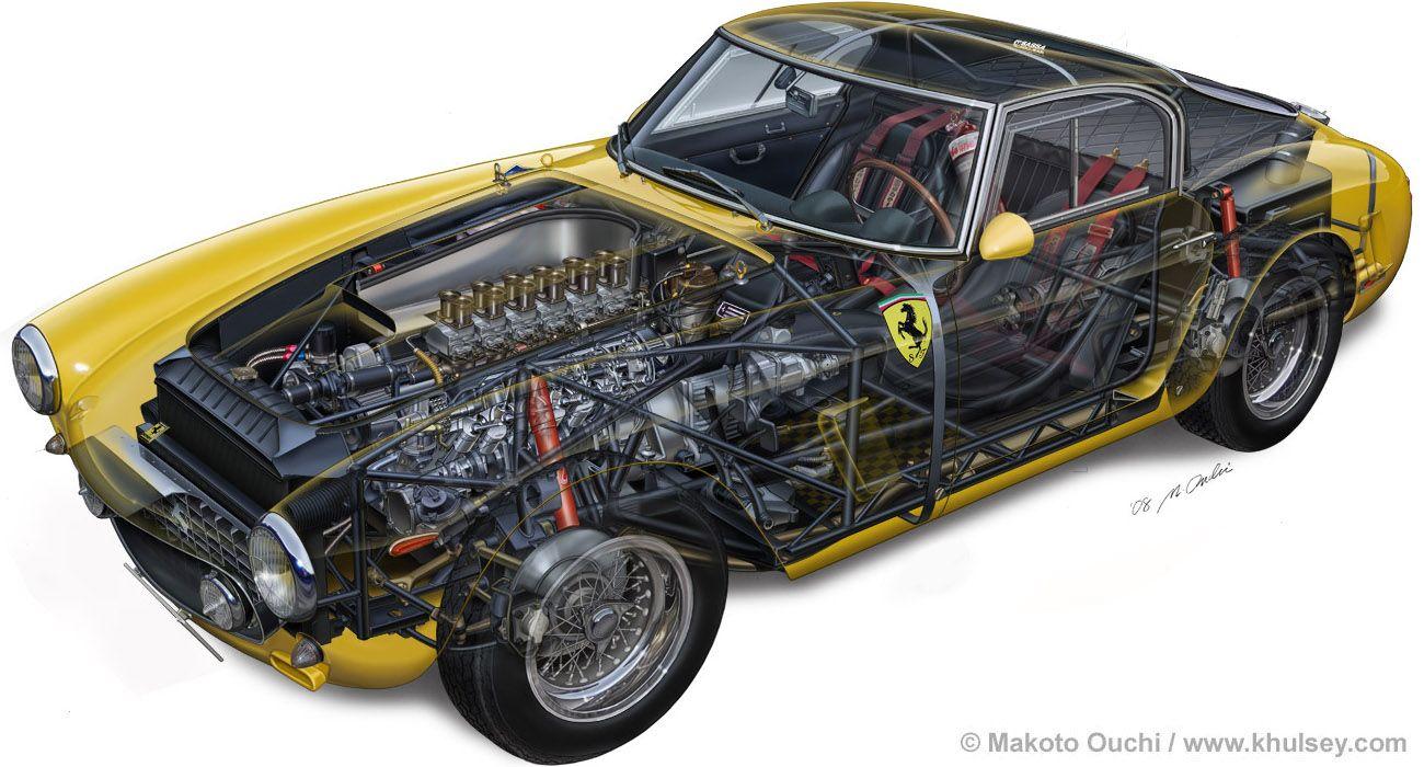 Ferrari 250 Gt Swb Berlinetta Engine Jpeg Automotive