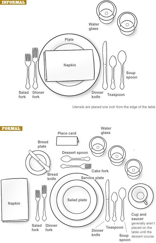 Midas Furniture Dining Etiquette Table Settings How To Plan