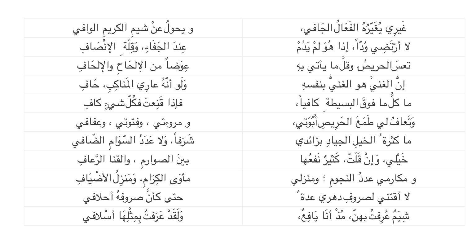 Pin By Elham Moghazy On شعر Math