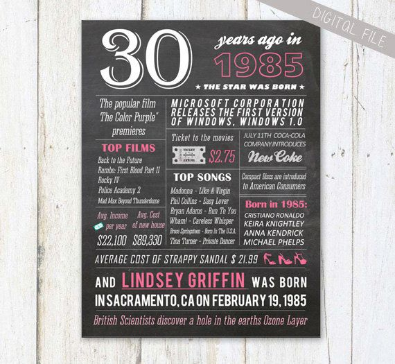 30th birthday gift idea Personalized 30th birthday