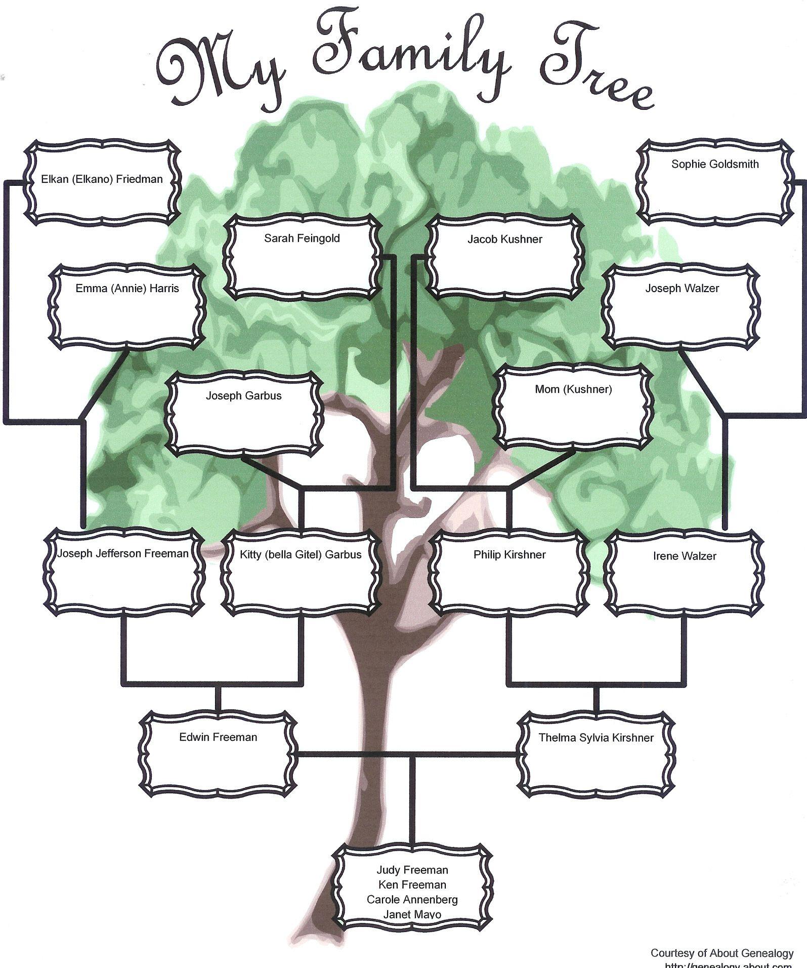 Family Tree Template My Family Tree Charts Pinterest Family
