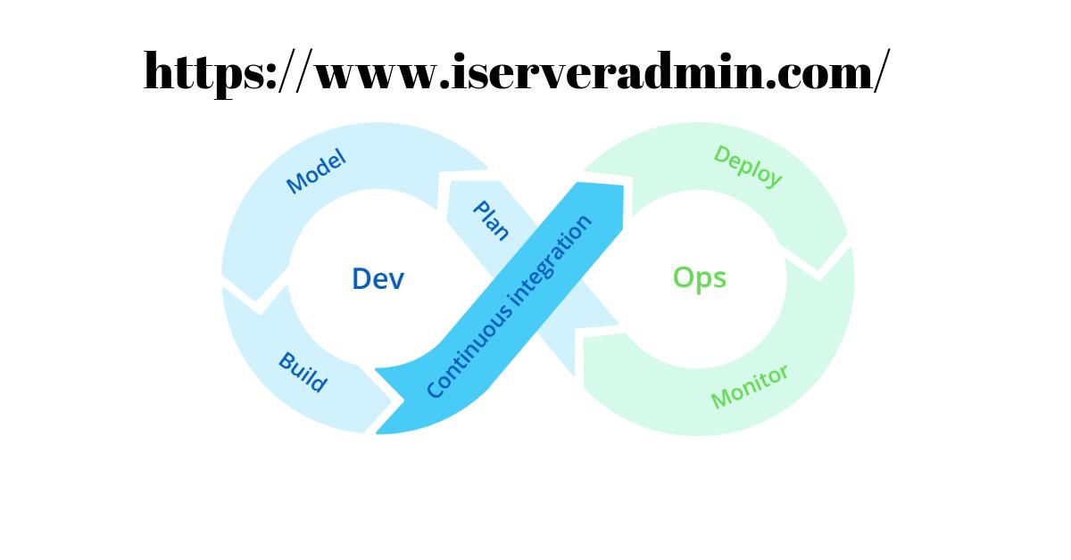 Overview Of DevOps Linux, Teamwork, Server
