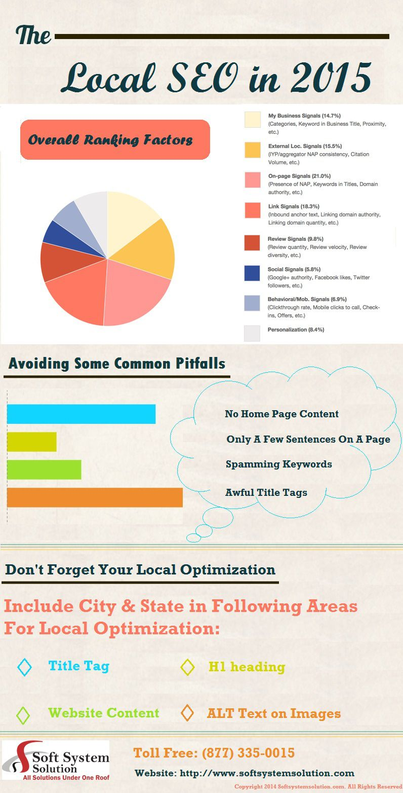 ... ALT Text on Images. Google Local SEO in 2015