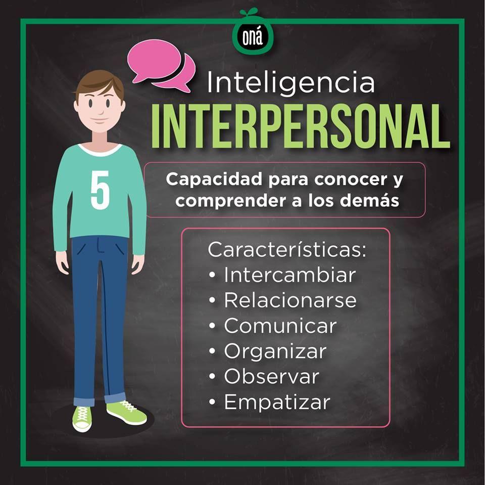 Los 8 Tipos De Inteligencia Improve Teaching Interpersonal Teaching