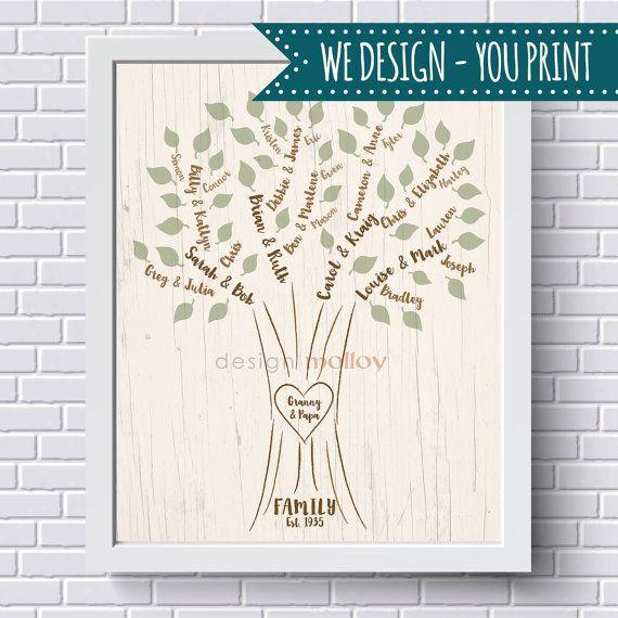 printable family tree digital family tree gift for grandparents custom family tree wall