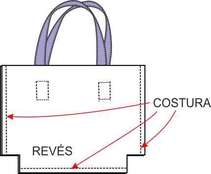 Brenka dise o moda abril 2013 patrones pinterest for Disenos de bolsos de tela