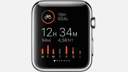 9 best Apple Watch apps: The Apple Watch apps you need to have | PC Pro
